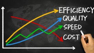 Hoeveel inzicht heb jij nu écht in het ontstaan van je faalkosten?