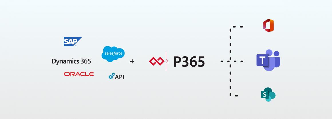 Integratie Microsoft Teams en ERP